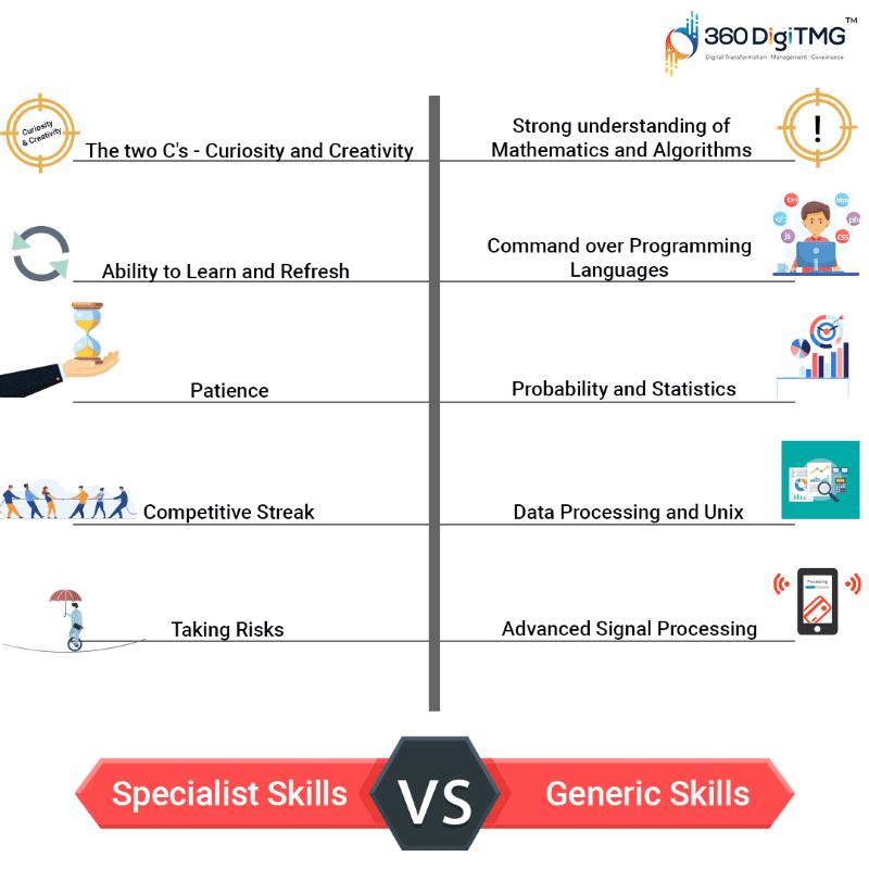 specialist skills vs generic skills