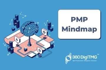 PMP_Mindmap.jpg